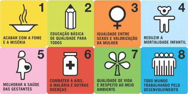 ABO promove eventos de divulgação dos Objetivos de Desenvolvimento do Milênio da ONU